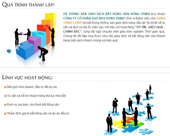 Gioi-thieu-tong-quan-Hung-Thinh-Land