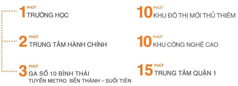 lien-ket-vung-can-ho-9view