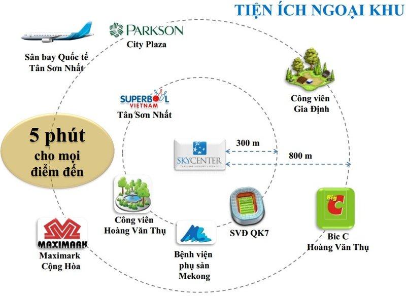 tien-ich-ngoai-khu-sky-center