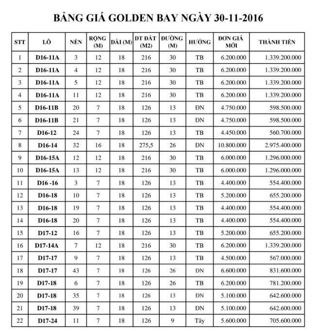 bang-gia-golden-bay-nha-trang-moi-nhat-31-11