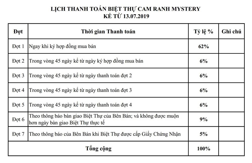lich-thanh-toan-biet-thu-cam-ranh-mystery-villas-moi-nhat