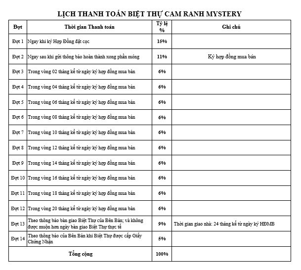 thanh-toan-biet-thu-cam-ranh-mystery-villas