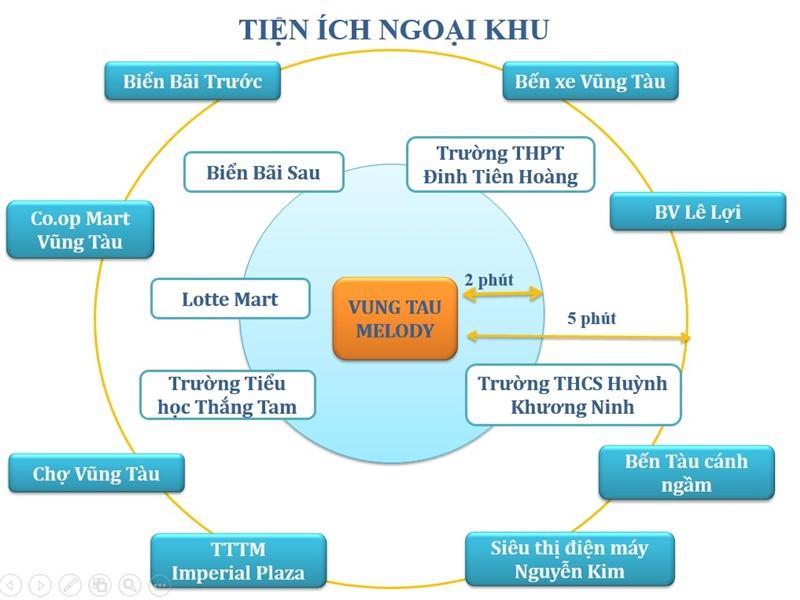 tien-ich-ngoai-khu-vung-tau-melody
