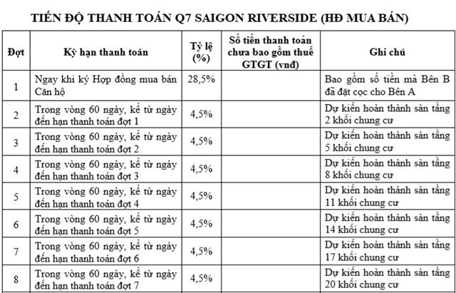 tien-do-thanh-toan-can-ho-q7-saion-riverside-2