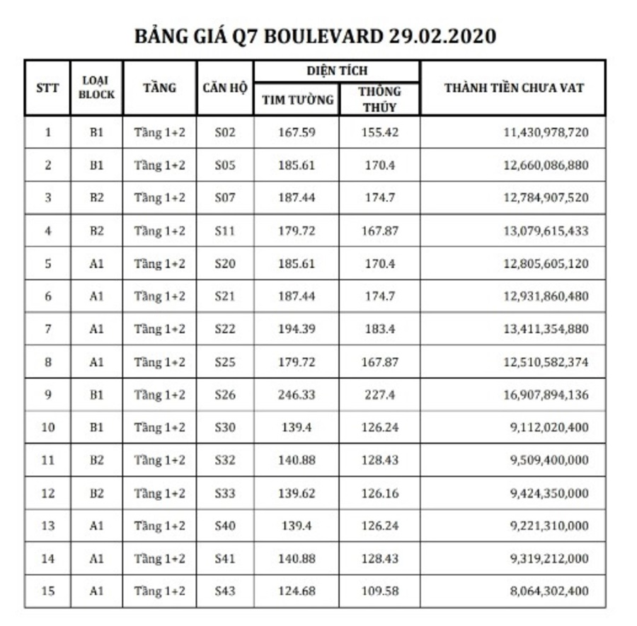 bang-gia-shop-q7-boulevard-nguyen-luong-bang