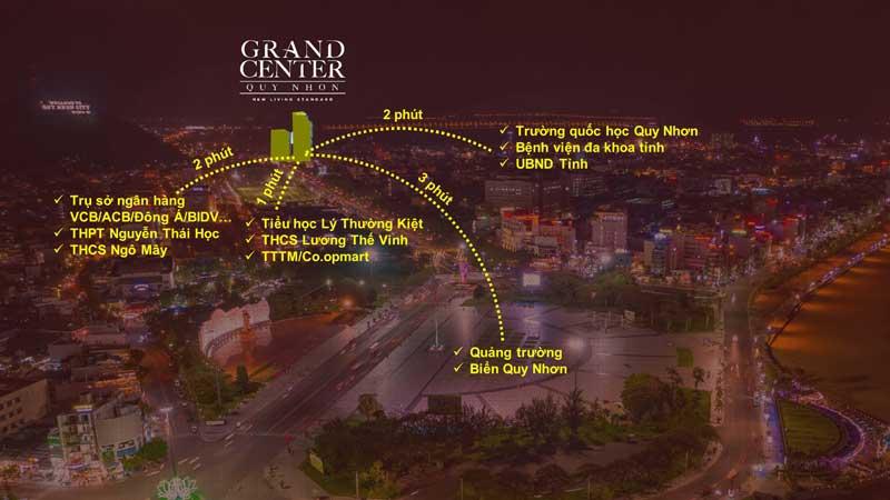 Vị trí đắc địa Grand Center Quy Nhơn