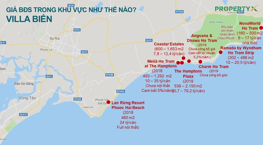 Giá bán Villa biển Hồ Tràm - Phước Hải
