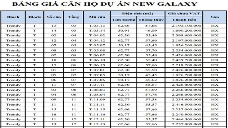 Bảng giá new galaxy bình dương hưng thịnh