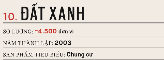 dat-xanh-group-10