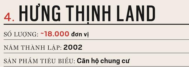 hung-thinh-land-top-4