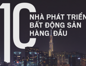 hung-thinh-land-vao-top-10-nha-phat-trien-bat-dong-san-hang-dau-do-forbes-viet-nam-binh-chon1(1)