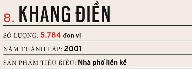 khang-dien-top-8